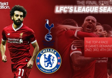 The Final Stretch of Liverpool's Season: Top 4 or Bust