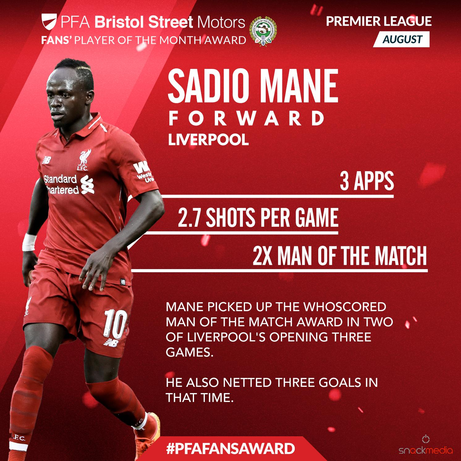 Vote: Sadio Mane Nominated For PFA Player Of The Month